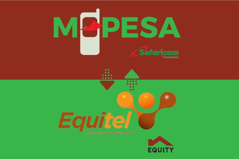 Send money M-Pesa Equity