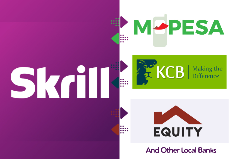 Skrill to MPesa, Equity, KCB Banks