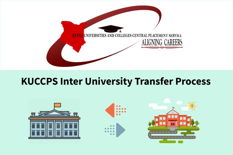 KUCCPS Transfer process