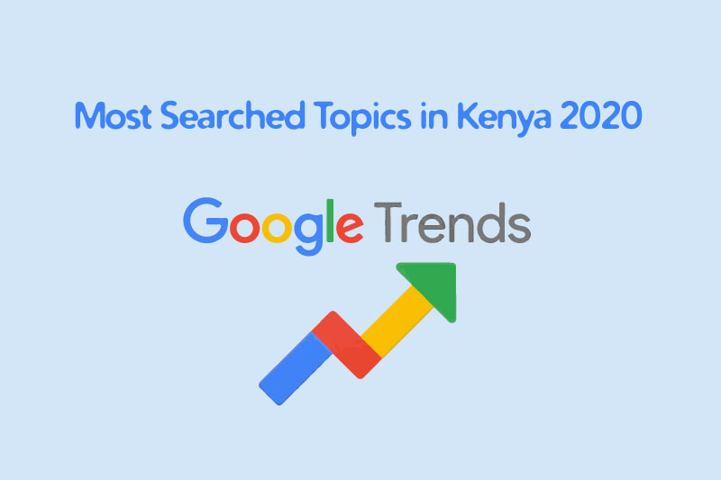 Most searched topics in Kenya 2020