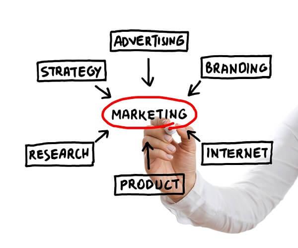 Marketable courses in Kenya - Marketing